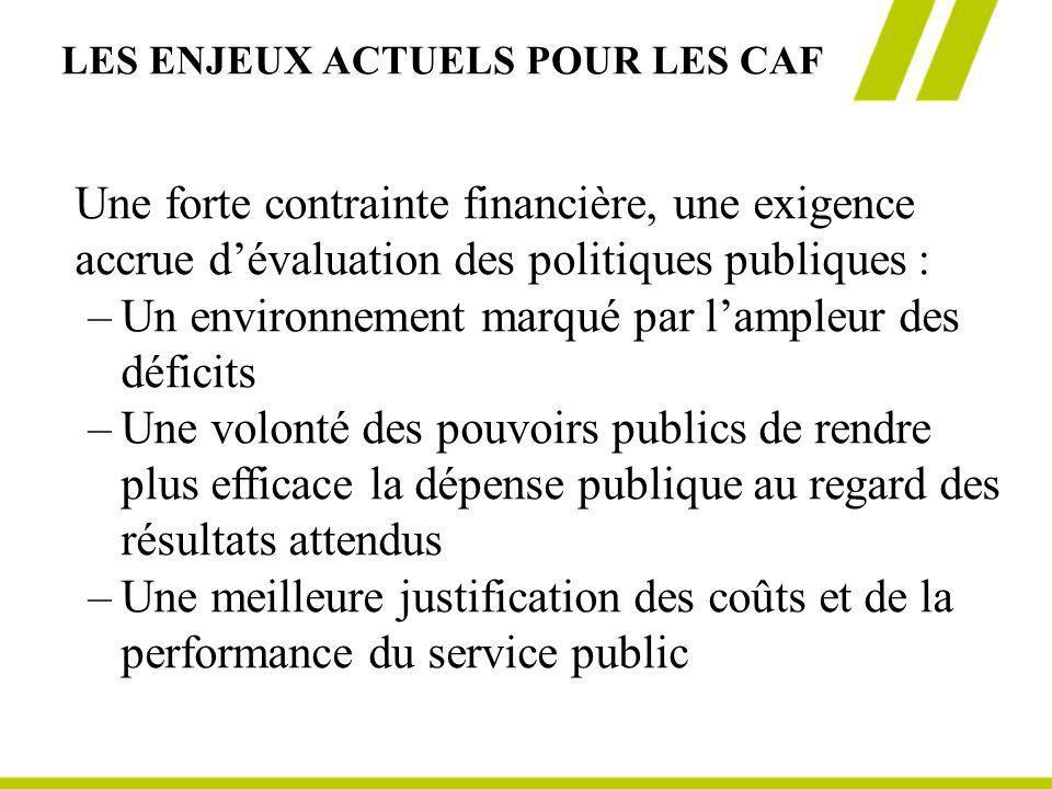 LES ENJEUX ACTUELS POUR LES CAF Une forte contrainte financière, une exigence accrue dévaluation des politiques publiques : – –Un environnement marqué