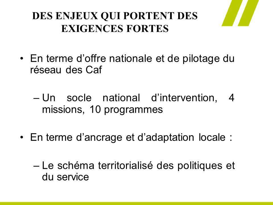 DES ENJEUX QUI PORTENT DES EXIGENCES FORTES En terme doffre nationale et de pilotage du réseau des Caf –Un socle national dintervention, 4 missions, 1