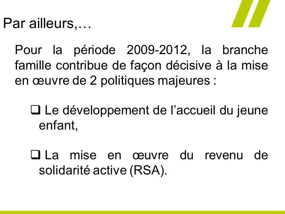 Par ailleurs,… Pour la période 2009-2012, la branche famille contribue de façon décisive à la mise en œuvre de 2 politiques majeures : Le développemen