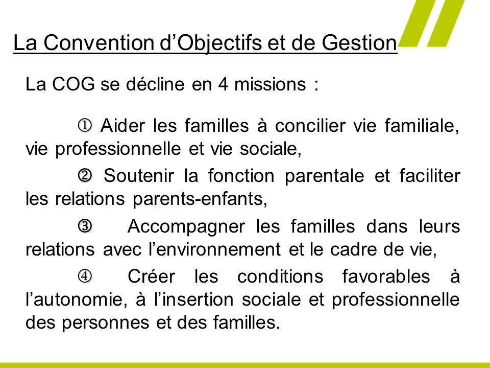 La Convention dObjectifs et de Gestion La COG se décline en 4 missions : Aider les familles à concilier vie familiale, vie professionnelle et vie soci