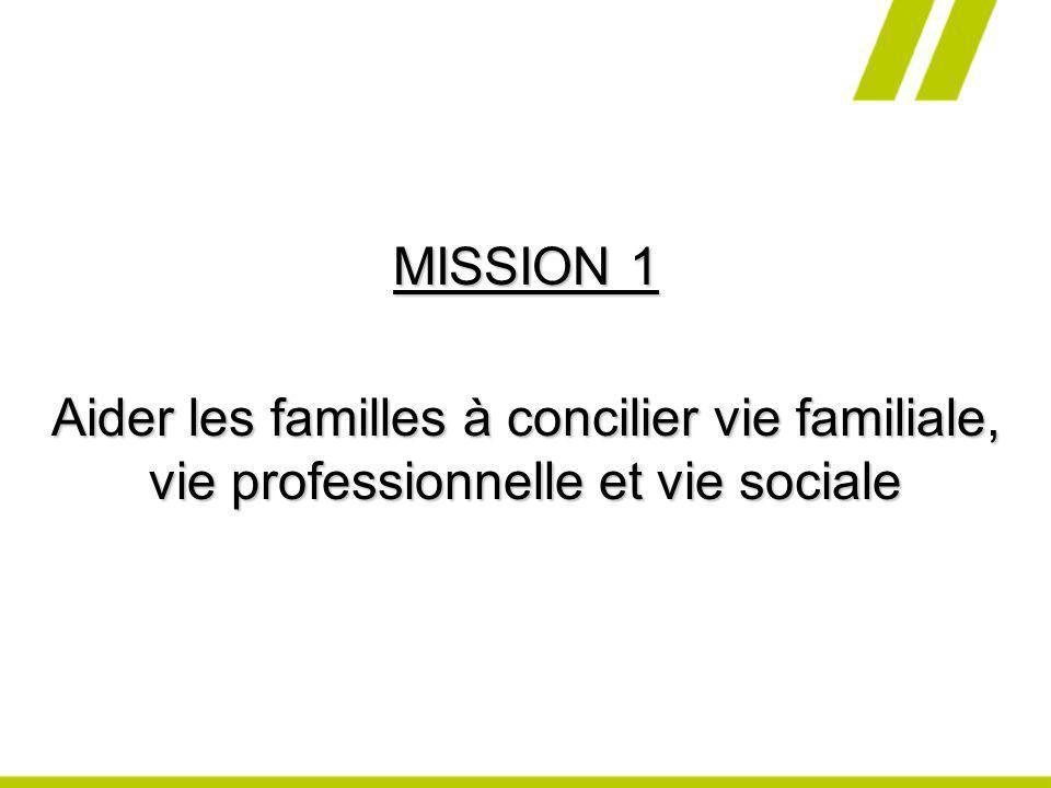 MISSION 1 Aider les familles à concilier vie familiale, vie professionnelle et vie sociale