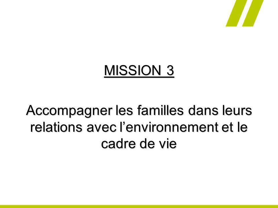 MISSION 3 Accompagner les familles dans leurs relations avec lenvironnement et le cadre de vie