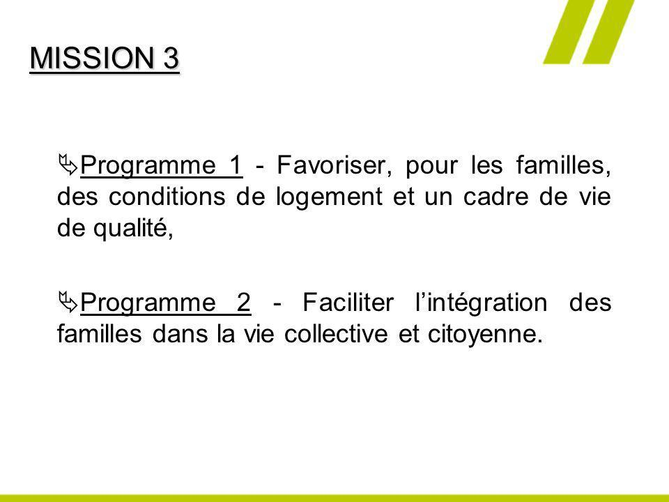 Programme 1 - Favoriser, pour les familles, des conditions de logement et un cadre de vie de qualité, Programme 2 - Faciliter lintégration des famille