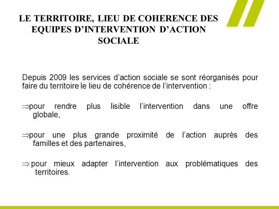 LE TERRITOIRE, LIEU DE COHERENCE DES EQUIPES DINTERVENTION DACTION SOCIALE Depuis 2009 les services daction sociale se sont réorganisés pour faire du