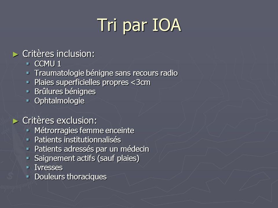 Tri par IOA Critères inclusion: Critères inclusion: CCMU 1 CCMU 1 Traumatologie bénigne sans recours radio Traumatologie bénigne sans recours radio Pl