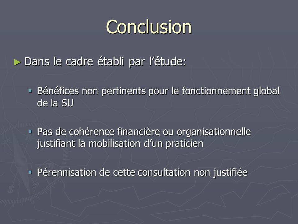 Conclusion Dans le cadre établi par létude: Dans le cadre établi par létude: Bénéfices non pertinents pour le fonctionnement global de la SU Bénéfices