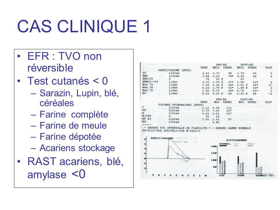 EFR : TVO non réversible Test cutanés < 0 –Sarazin, Lupin, blé, céréales –Farine complète –Farine de meule –Farine dépotée –Acariens stockage RAST aca
