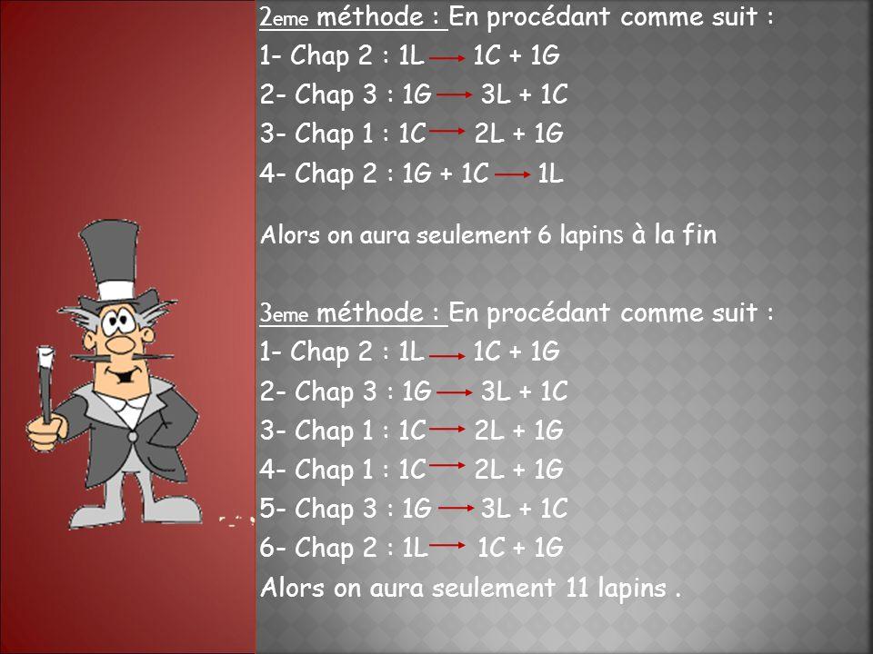 2 eme méthode : En procédant comme suit : 1- Chap 2 : 1L 1C + 1G 2- Chap 3 : 1G 3L + 1C 3- Chap 1 : 1C 2L + 1G 4- Chap 2 : 1G + 1C 1L Alors on aura seulement 6 lapi ns à la fin 3 eme méthode : En procédant comme suit : 1- Chap 2 : 1L 1C + 1G 2- Chap 3 : 1G 3L + 1C 3- Chap 1 : 1C 2L + 1G 4- Chap 1 : 1C 2L + 1G 5- Chap 3 : 1G 3L + 1C 6- Chap 2 : 1L 1C + 1G Alors on aura seulement 11 lapins.