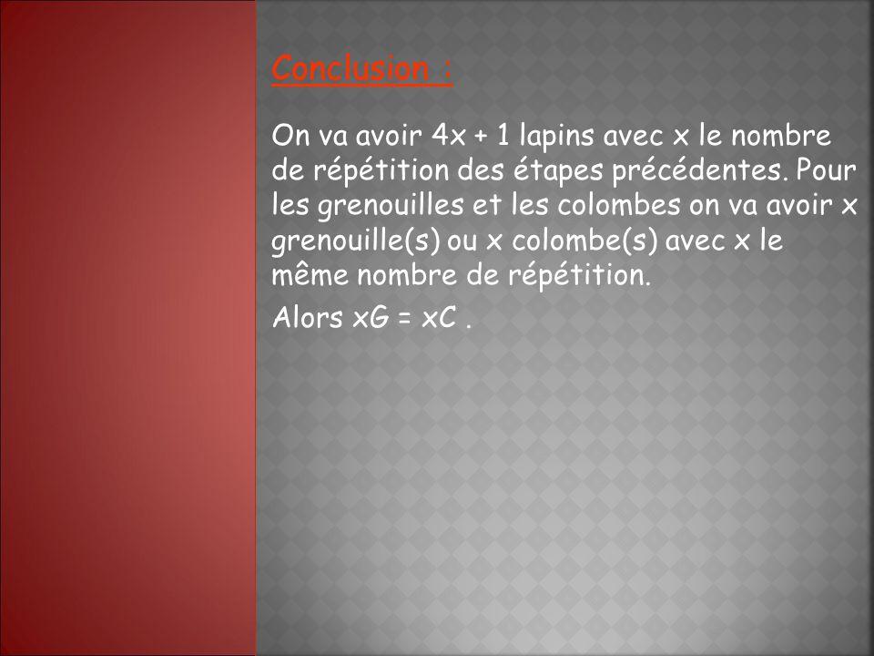 Conclusion : On va avoir 4x + 1 lapins avec x le nombre de répétition des étapes précédentes.