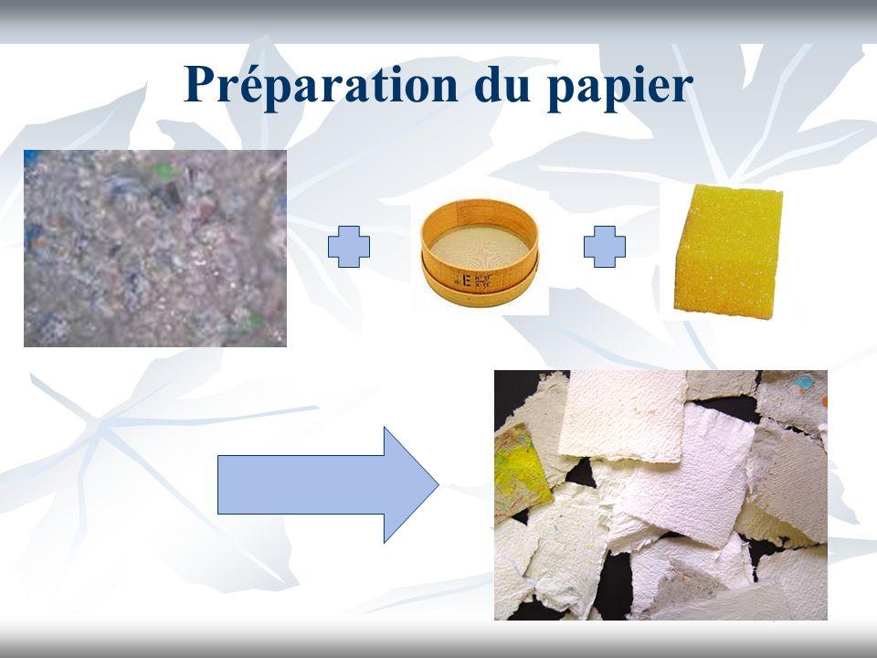 Préparation du papier