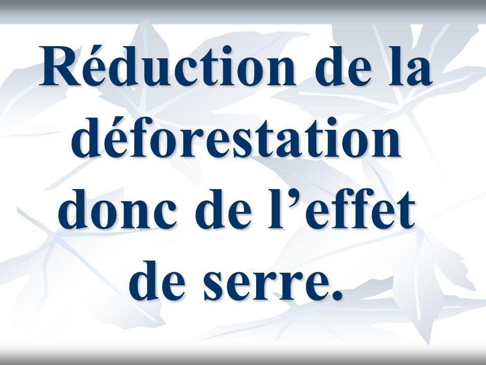 Réduction de la déforestation donc de leffet de serre.