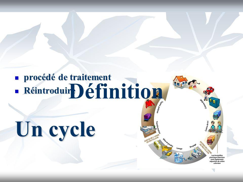 procédé de traitement procédé de traitement Réintroduire Réintroduire Un cycle Définition