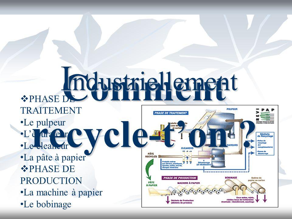 Comment recycle-ton? Manuellement Manipulation