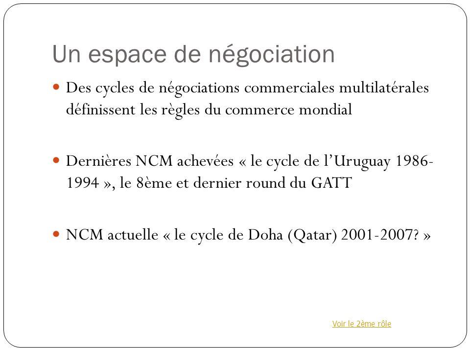Un espace de négociation Des cycles de négociations commerciales multilatérales définissent les règles du commerce mondial Dernières NCM achevées « le cycle de lUruguay 1986- 1994 », le 8ème et dernier round du GATT NCM actuelle « le cycle de Doha (Qatar) 2001-2007.