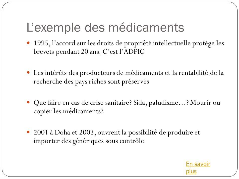 Lexemple des médicaments 1995, laccord sur les droits de propriété intellectuelle protège les brevets pendant 20 ans.