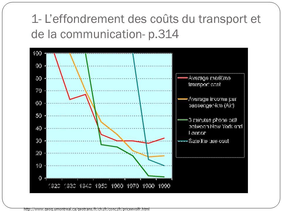 1- Leffondrement des coûts du transport et de la communication- p.314 http://www.geog.umontreal.ca/geotrans/fr/ch1fr/conc1fr/priceevolfr.html
