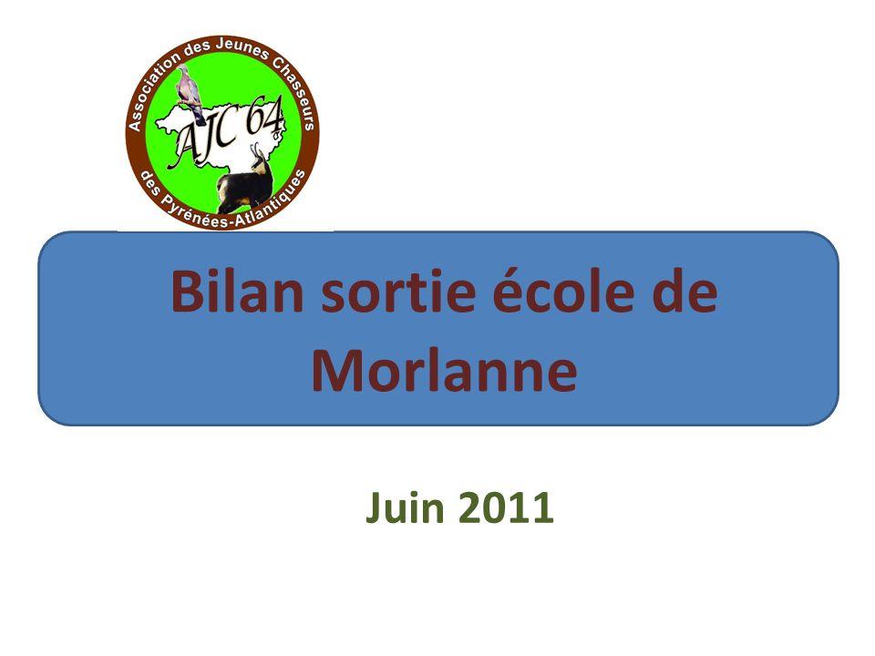 Bilan sortie école de Morlanne Juin 2011