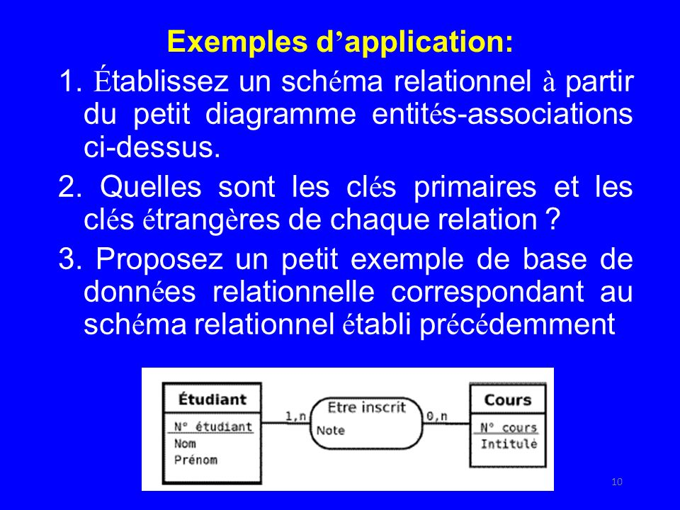 10 Exemples d application: 1.