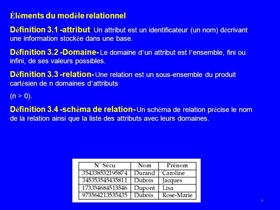 4 É l é ments du mod è le relationnel D é finition 3.1 -attribut - Un attribut est un identificateur (un nom) d é crivant une information stock é e dans une base.