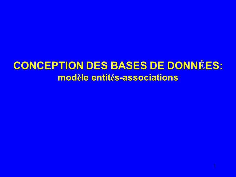 2 É l é ments constitutifs du mod è le entit é s- associations La repr é sentation du mod è le entit é s-associations s appuie sur trois concepts de base : – l objet ou entit é, – l association, – la propri é t é.