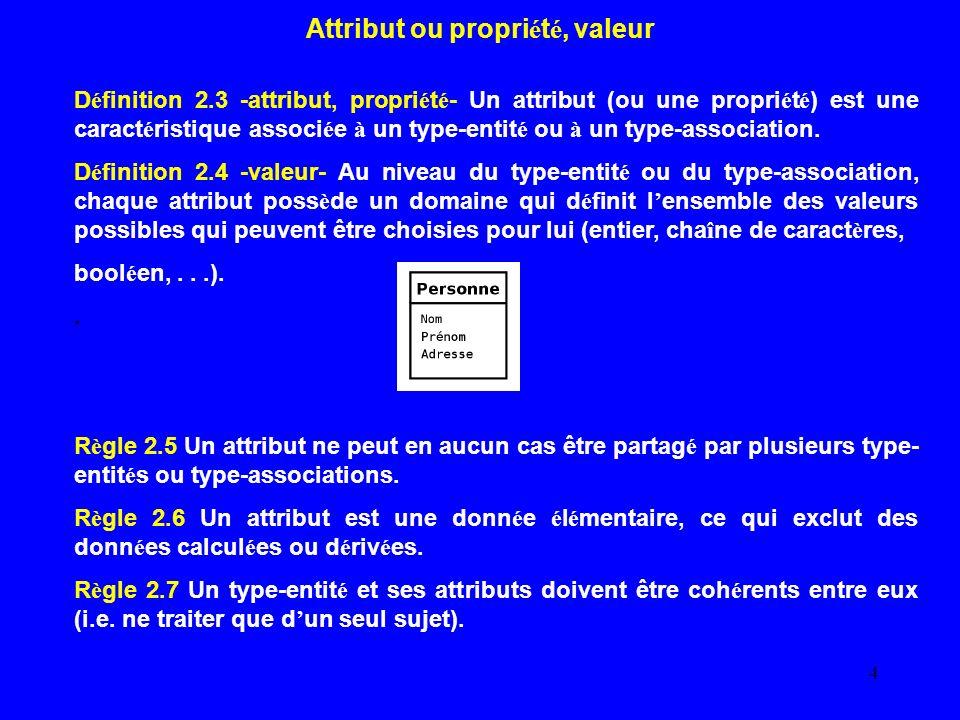 15 R è gles de fusion/suppression d entit é s/associations R è gle 2.25 Il faut factoriser les type-entit é s quand c est possible.