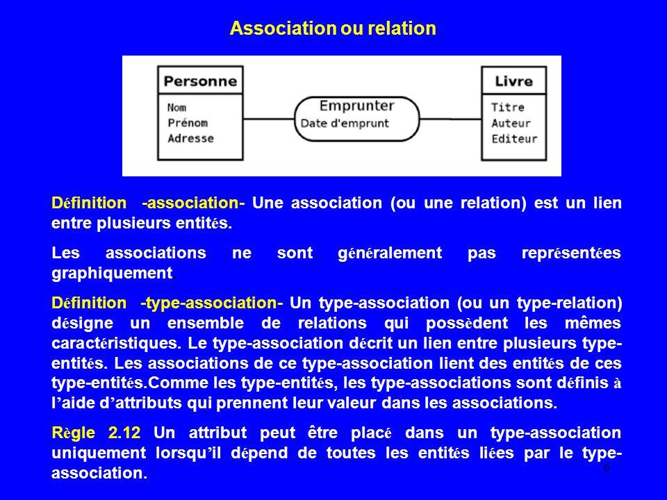 7 D é finition 2.13 -participant- Les type-entit é s intervenant dans un type- association sont appel é s les participants de ce type-association.