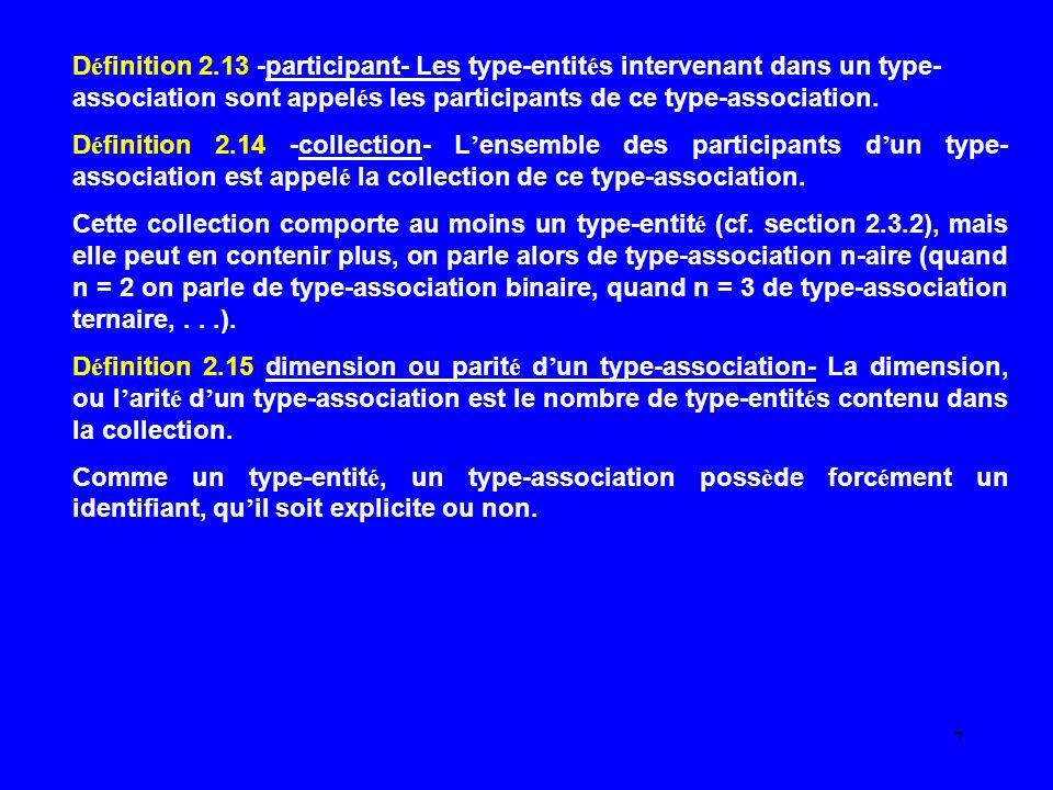 18 Conseils divers Concernant le choix des noms Pour les type-entit é s, choisissez un nom commun d é crivant le type-entit é (ex : É tudiant, Enseignant, Mati è re).