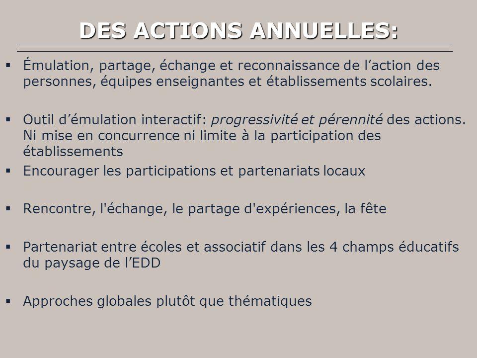 DES ACTIONS ANNUELLES: Émulation, partage, échange et reconnaissance de laction des personnes, équipes enseignantes et établissements scolaires.