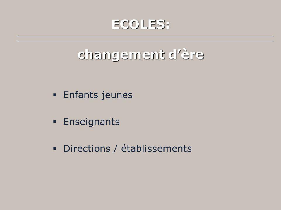 ECOLES: changement dère Enfants jeunes Enseignants Directions / établissements