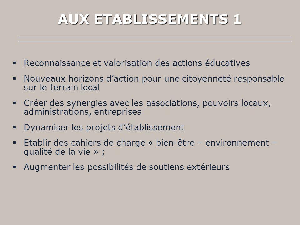 AUX ETABLISSEMENTS 1 Reconnaissance et valorisation des actions éducatives Nouveaux horizons daction pour une citoyenneté responsable sur le terrain l