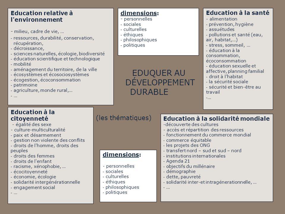 Education relative à l'environnement - milieu, cadre de vie, … - ressources, durabilité, conservation, récupération, - décroissance, - sciences nature