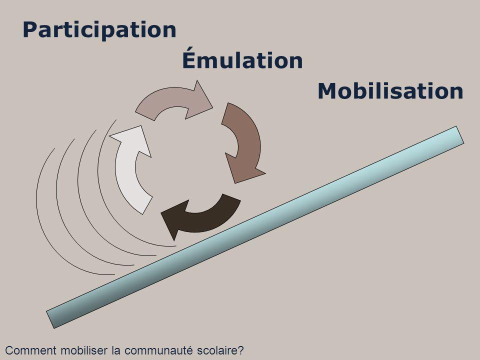 Participation Émulation Mobilisation Comment mobiliser la communauté scolaire?