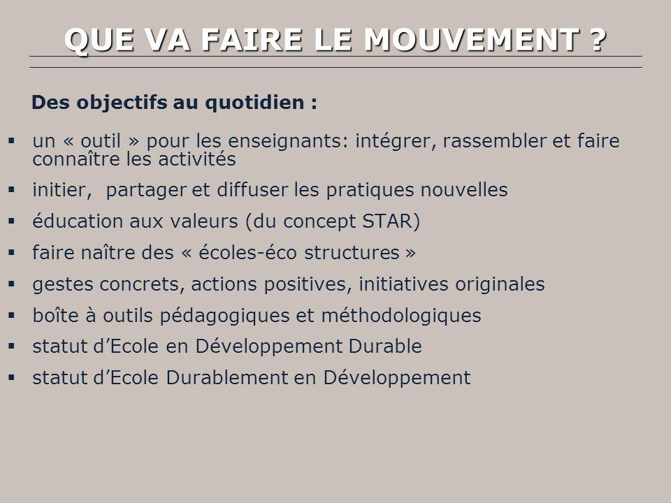 Principe 10 Principe 10 La meilleure façon de traiter les questions denvironnement est dassurer la participation de tous les citoyens concernés, au niveau qui convient.