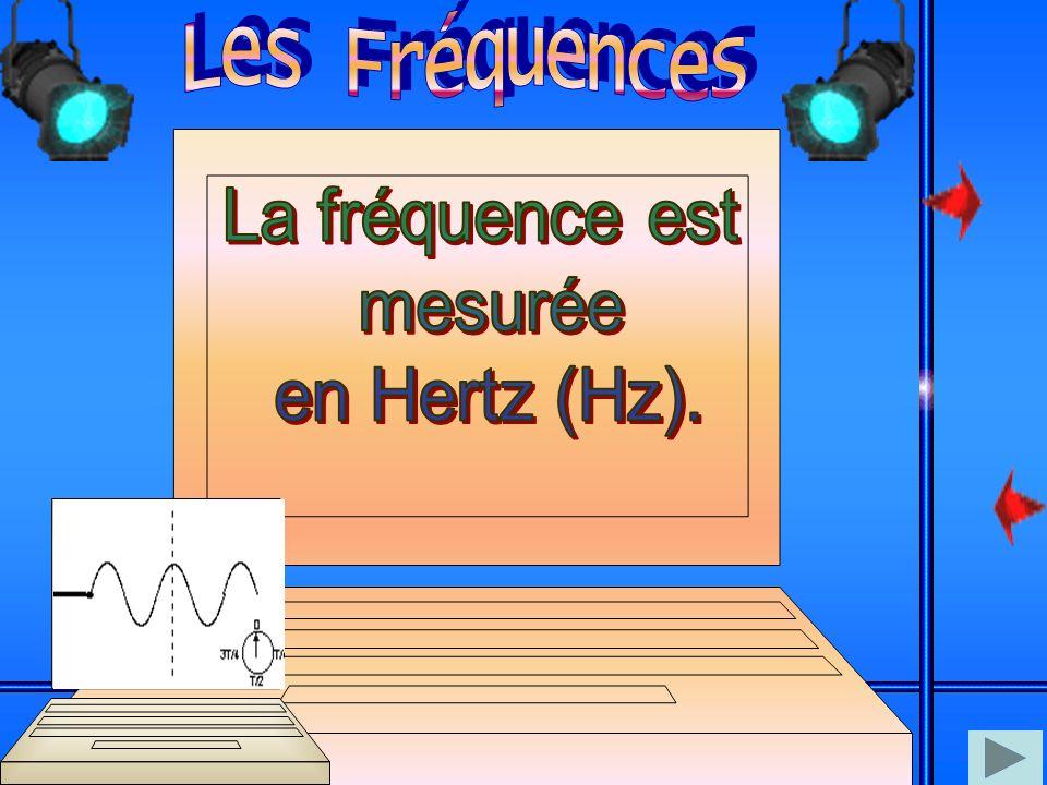 Une onde électromagnétique est de lénergie qui voyage dans l'espace sous forme de vagues invisibles. La fréquence est le nombre de vagues effectuées p