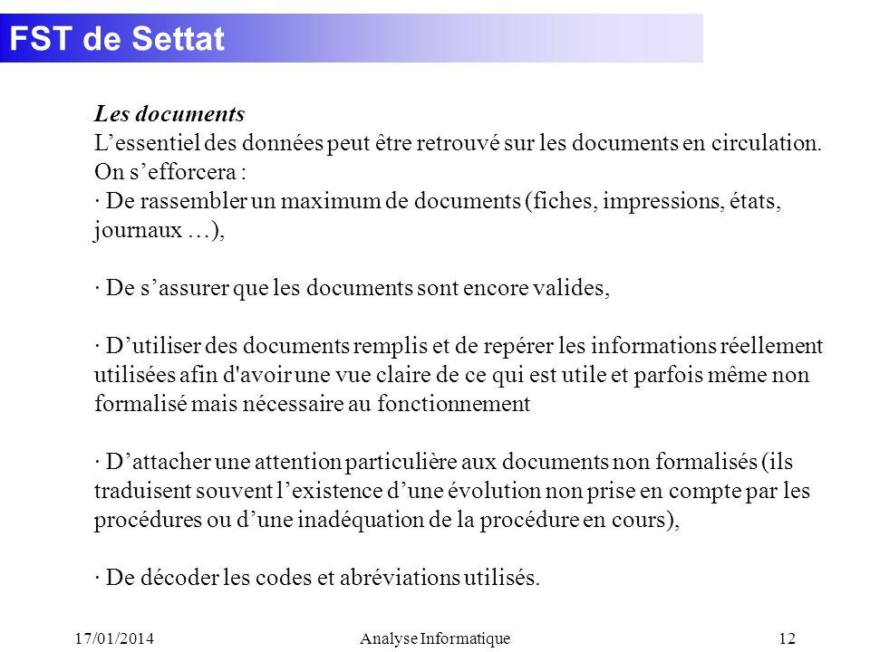 FST de Settat 17/01/2014Analyse Informatique12 Les documents Lessentiel des données peut être retrouvé sur les documents en circulation. On sefforcera