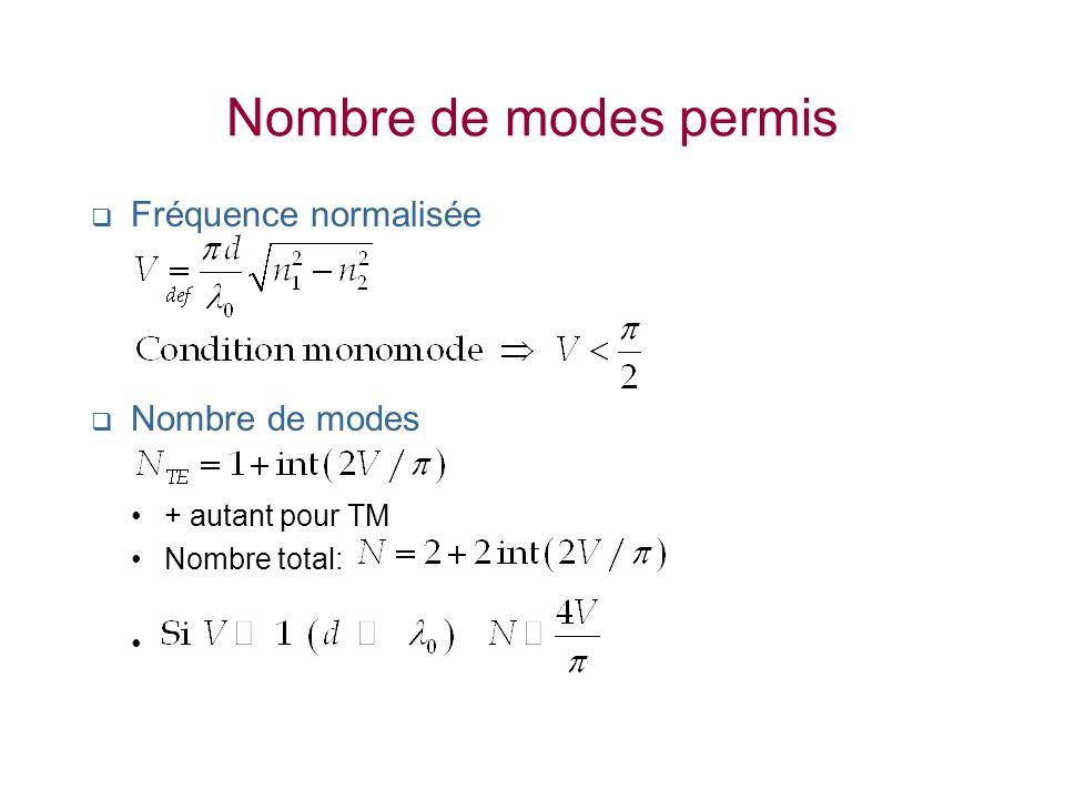 Nombre de modes permis Fréquence normalisée Nombre de modes + autant pour TM Nombre total: