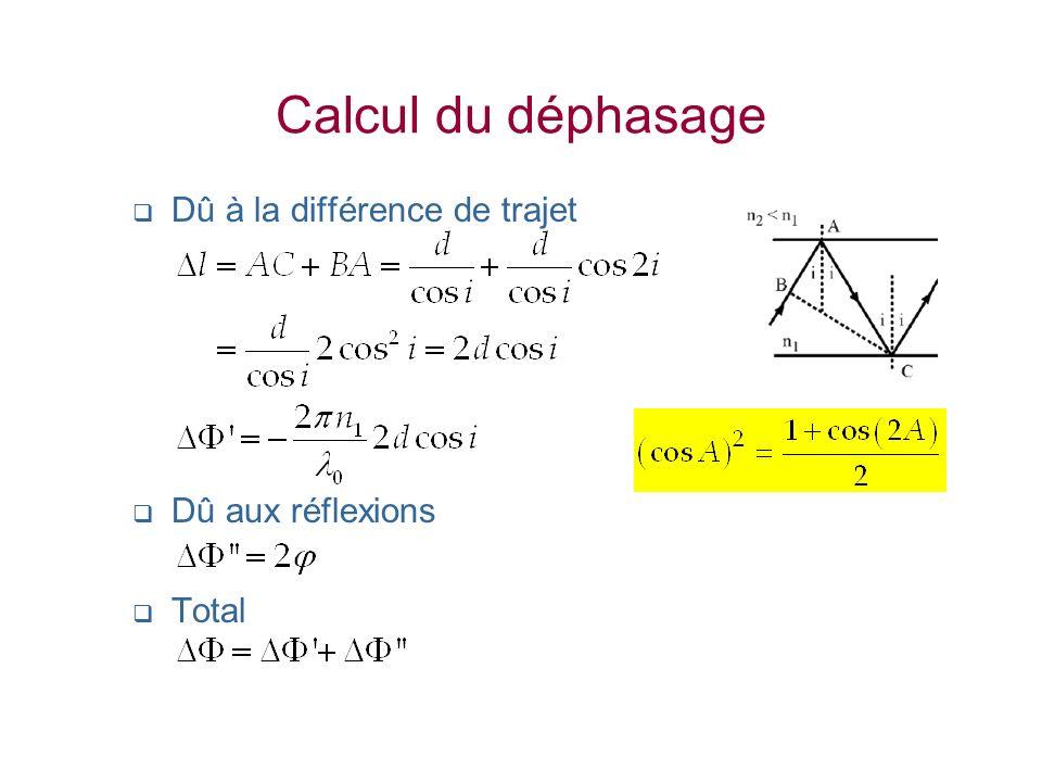 Calcul du déphasage Dû à la différence de trajet Dû aux réflexions Total