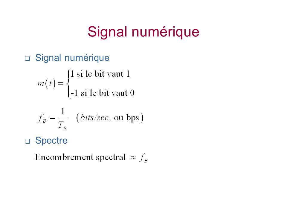 Signal numérique Spectre