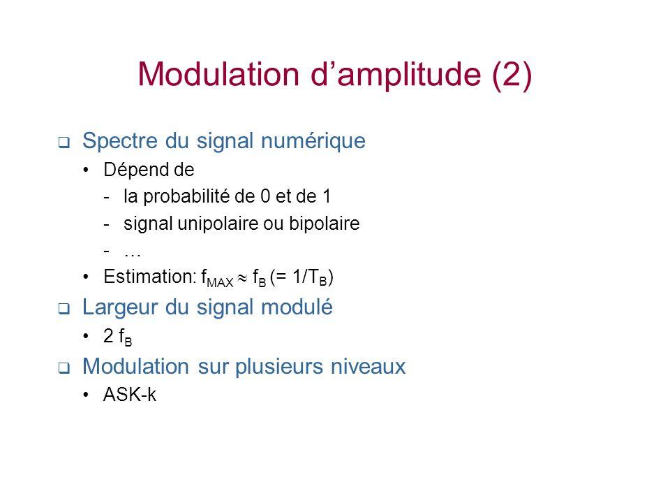 Modulation damplitude (2) Spectre du signal numérique Dépend de -la probabilité de 0 et de 1 -signal unipolaire ou bipolaire -… Estimation: f MAX f B