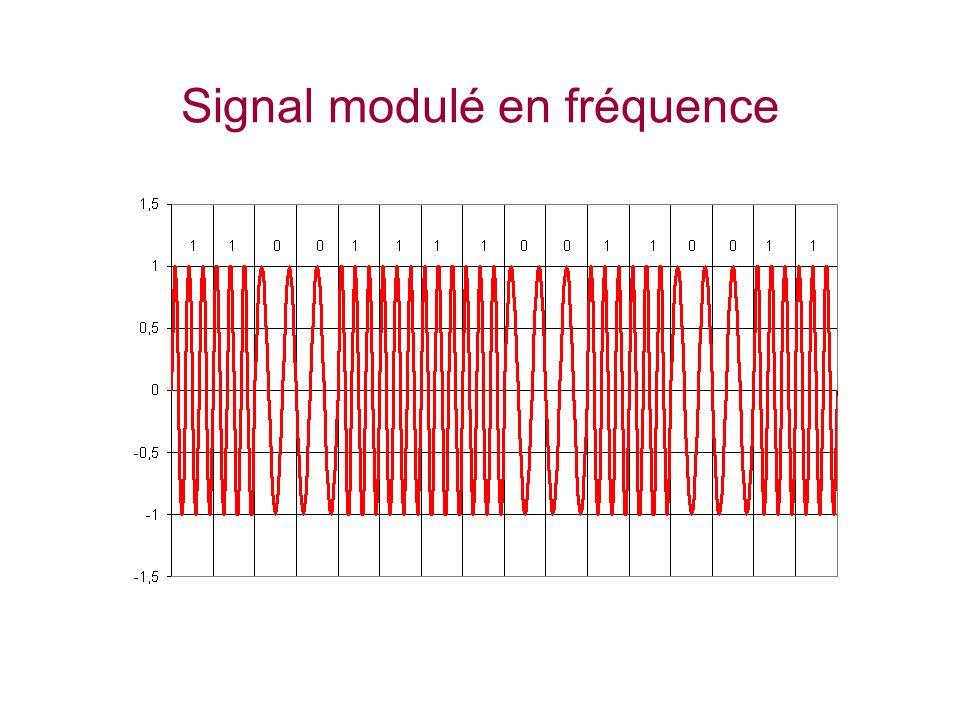 Signal modulé en fréquence