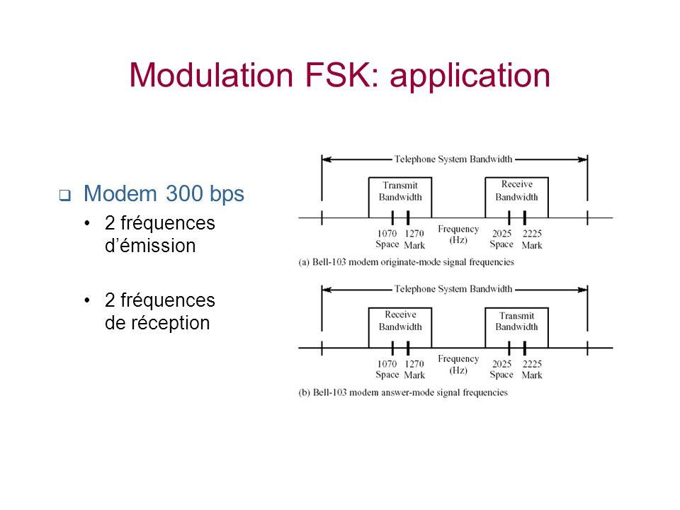 Modulation FSK: application Modem 300 bps 2 fréquences démission 2 fréquences de réception