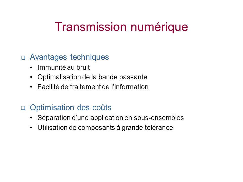 Transmission numérique Avantages techniques Immunité au bruit Optimalisation de la bande passante Facilité de traitement de linformation Optimisation