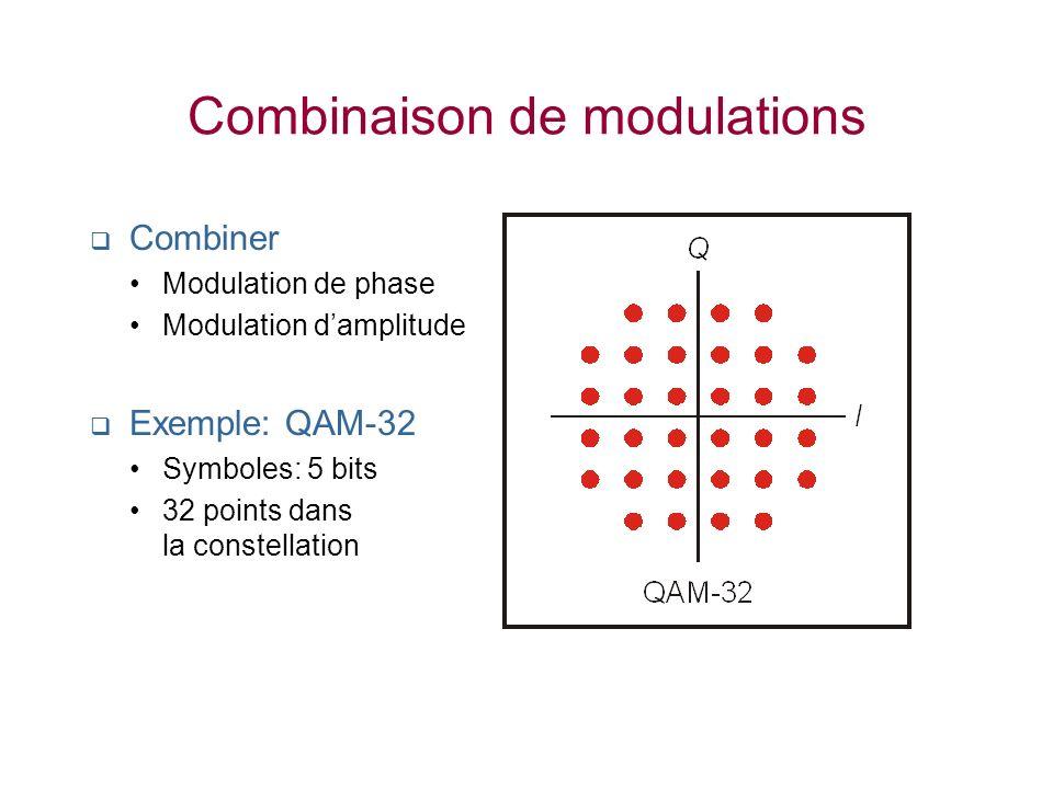 Combinaison de modulations Combiner Modulation de phase Modulation damplitude Exemple: QAM-32 Symboles: 5 bits 32 points dans la constellation