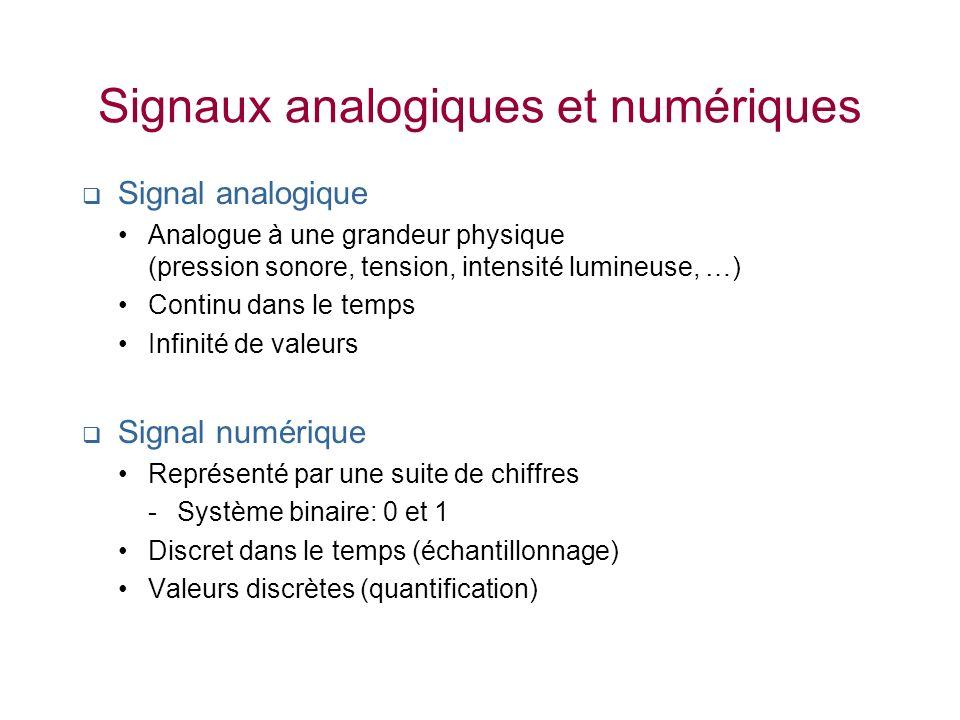 Signaux analogiques et numériques Signal analogique Analogue à une grandeur physique (pression sonore, tension, intensité lumineuse, …) Continu dans l