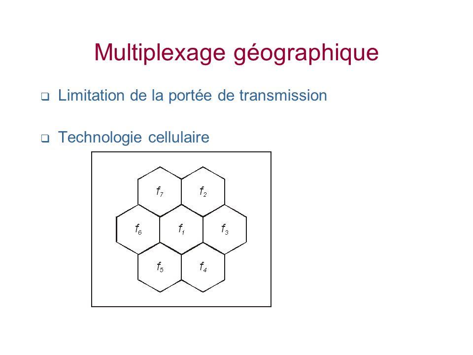 Multiplexage géographique Limitation de la portée de transmission Technologie cellulaire