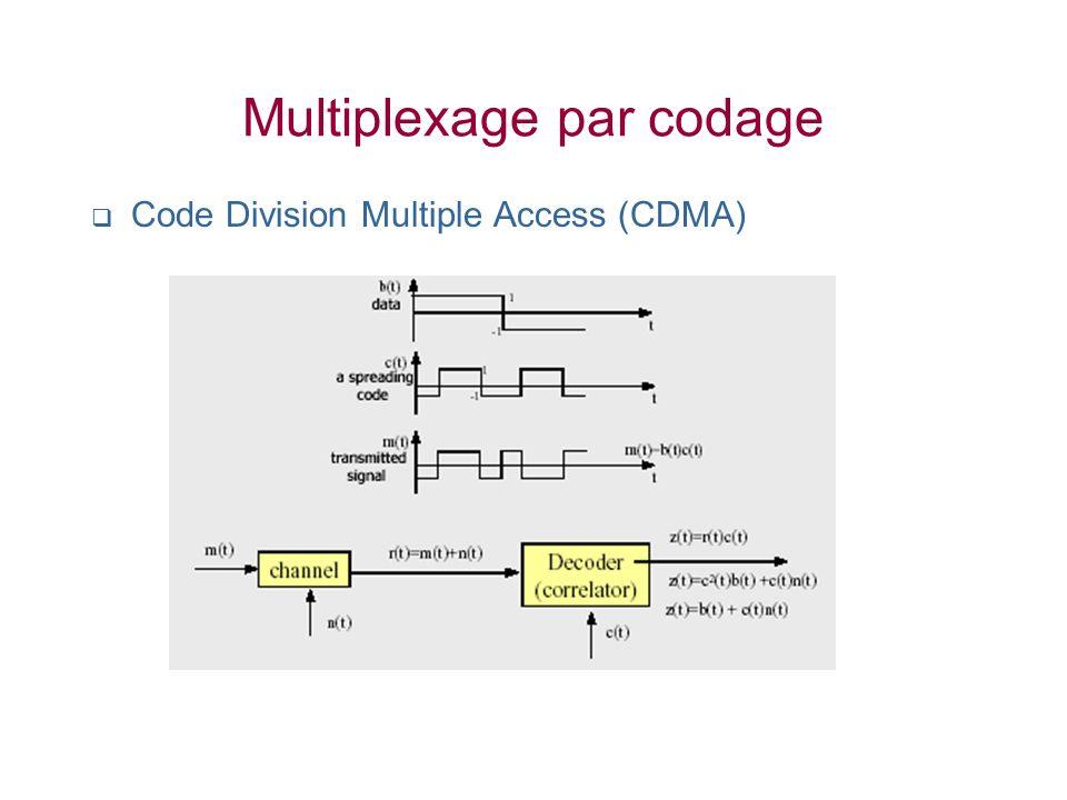 Multiplexage par codage Code Division Multiple Access (CDMA)