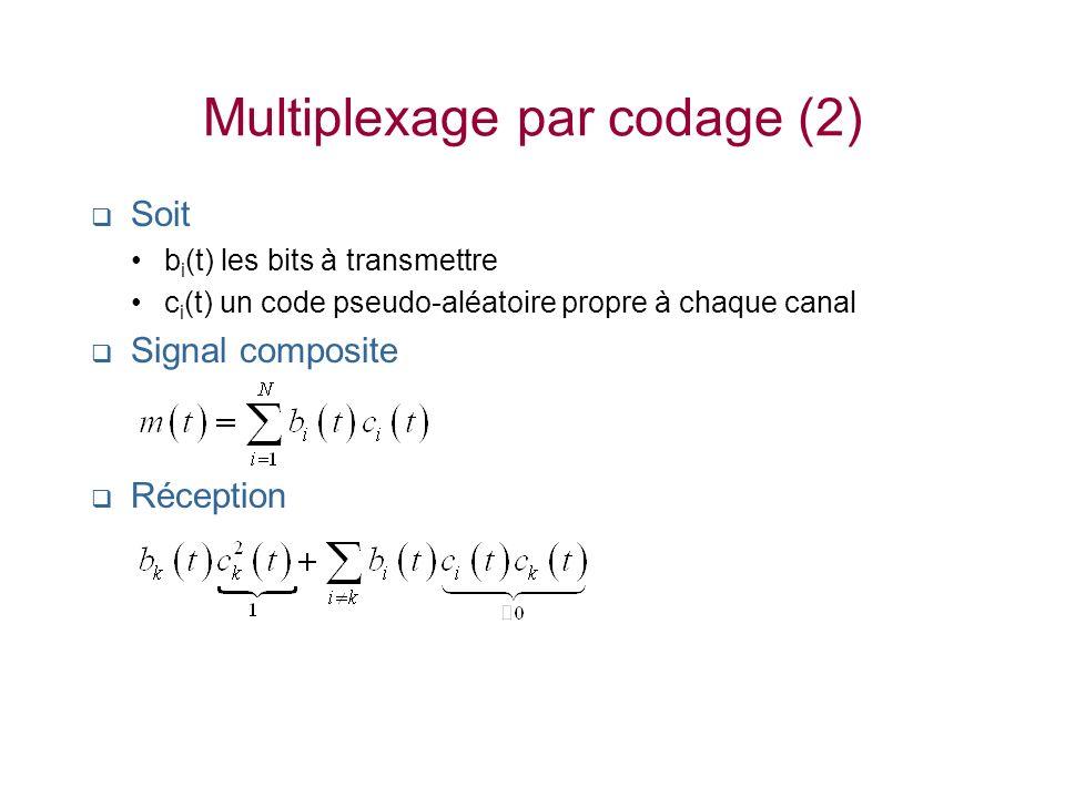 Multiplexage par codage (2) Soit b i (t) les bits à transmettre c i (t) un code pseudo-aléatoire propre à chaque canal Signal composite Réception