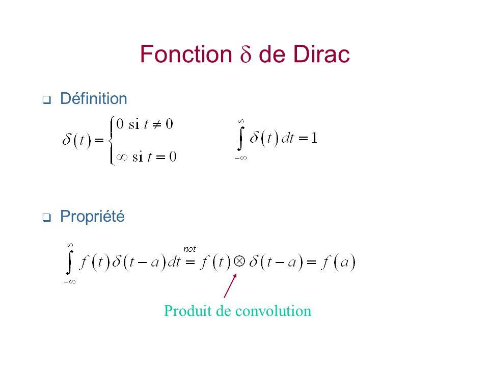 Fonction de Dirac Définition Propriété Produit de convolution