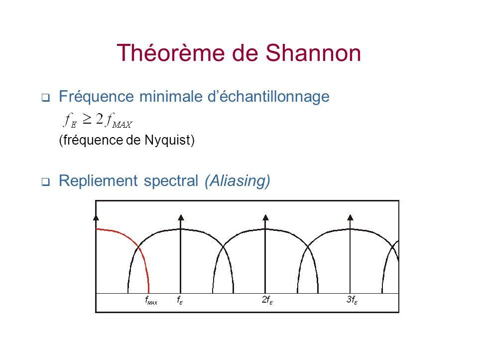 Diagrammes I/Q Cas particuliers Modulation damplitude -tous les points sur axe I Modulation de phase pure -tous les points sur un cercle QAM-4 = QPSK