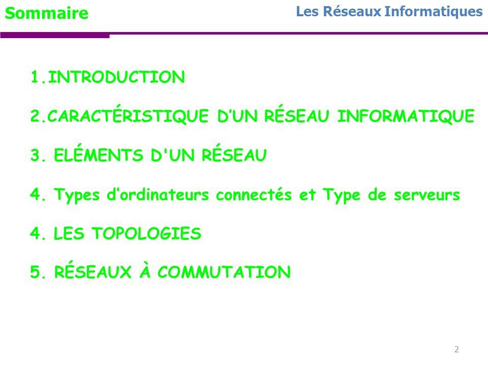 1 Chapitre VII ARCHITECTURE DES RESEAUX Les Réseaux Informatiques